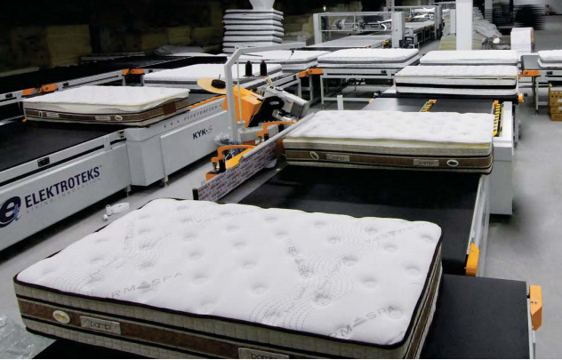 BEDLINE Series Automatic Mattress Finishing Line